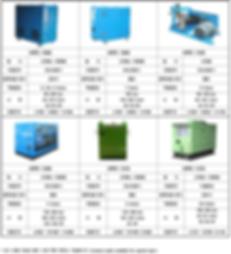 고압 세척 시스템 모델 정보
