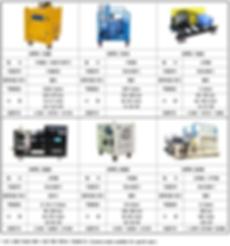 고압 세척 시스템 모델 정보 2