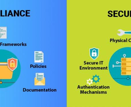 Regulatory Compliance & Risk Avoidance