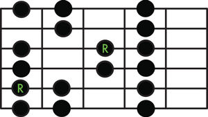 Phrygian Scale Patterns for Guitar