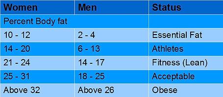 Bodyfat_percent_table.jpg