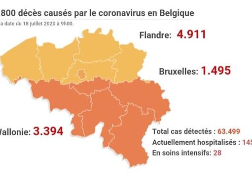 Złe wiadomości : Potwierdzono 261 nowych przypadków, wzrost zakażeń koronawirusem o 46%