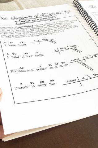Essentials Review: The Grammar of Grammar