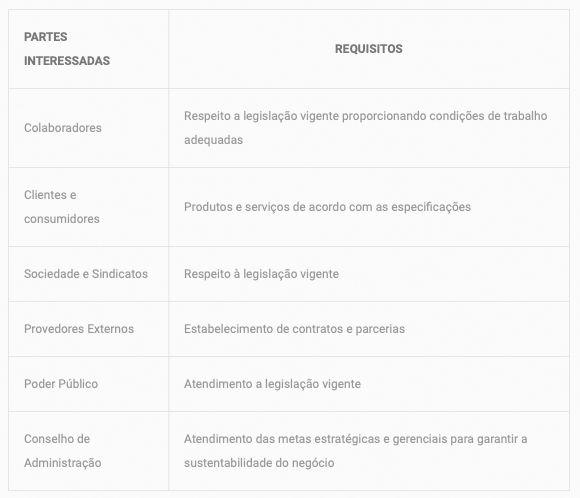 ipel_indaial_papel_site_sobre_nos_codigo