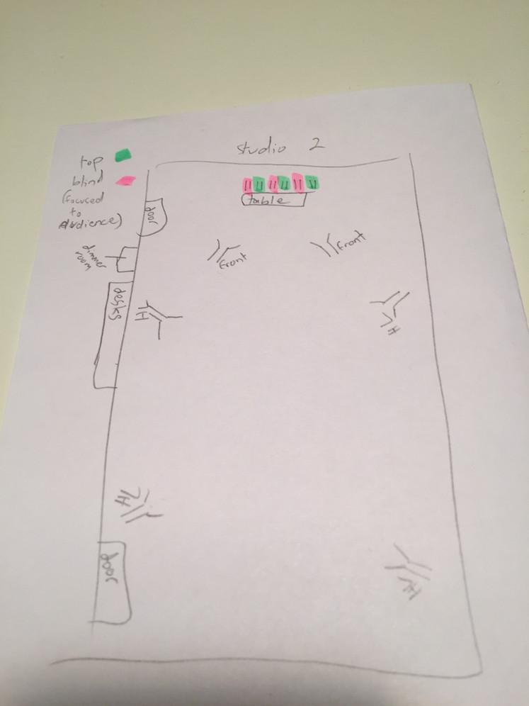 Certain ways Lighting plan