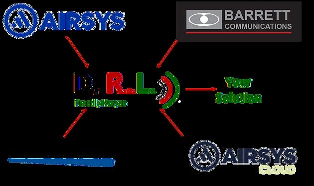Partners diagram.png