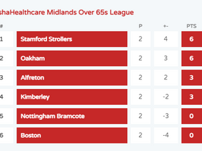 AshaHealthcare Midlands Over 65s League MD1