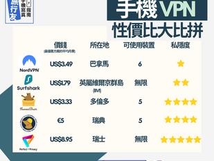 【安全設定指南】手機 VPN 性價比大比拼! 免費嘅野係最貴?