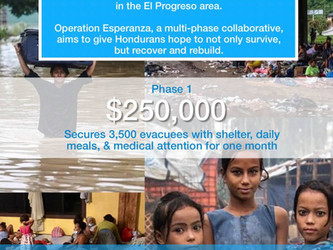 Teaming Up to Help Honduras