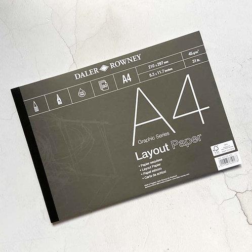 Practice Layout Pad
