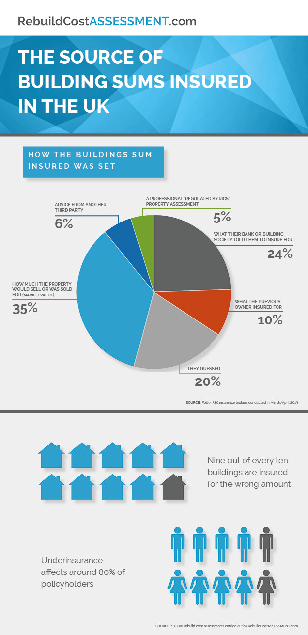 Infographic showing results of broker poll