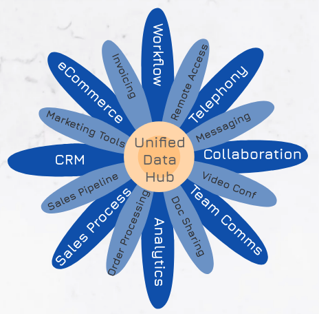 Growth Flower Blue.png