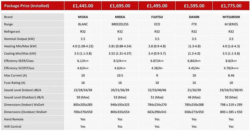 3.5kW pricelist.jpg