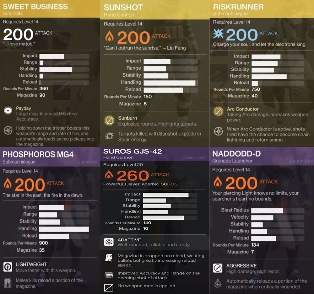 Destiny 2 Exotic and weapon stats