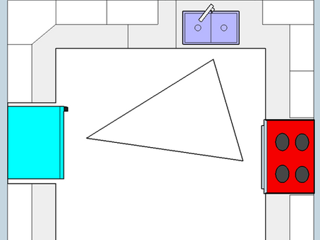 "Kitchen Layout and the ""Work Triangle"""