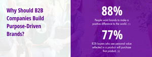 Stats about % of people and buyers who want brands to make a positive difference.