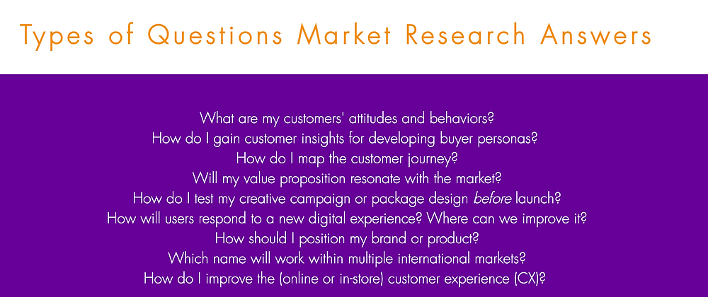 List of types of questions market research can answer.