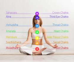 Chakra Evaluation