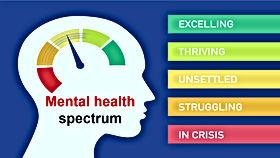About Me   Positive Mental Health   Mental Man Talking