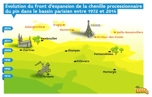 Evolution de l'expansion de la chenille processionnaires sur le bassin parisien entre 1972 et 2014 (Source ONERC)
