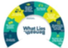 WLB Process.jpg