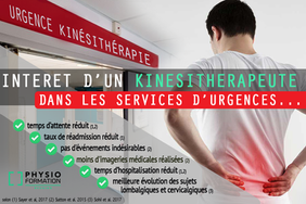 Intérêt du Kinésithérapeute en service d'urgence à l'Hôpital