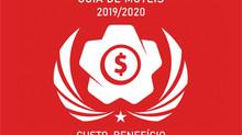 Prêmio Guia de Motéis 2019/2020
