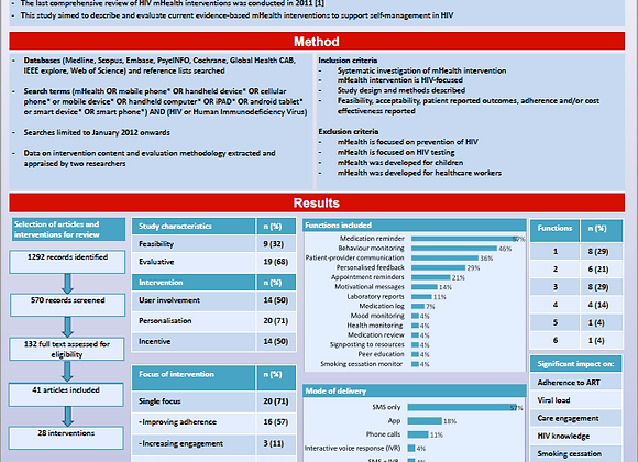 Mobile health (mHealth) interventions to support self-management  in HIV ...