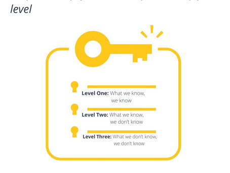 Often, businesses don't know what they don't know: which of these 3 levels do you find yourself in?