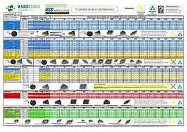 Ficha Velocidades de corte HARDSTONE DSG Argentina