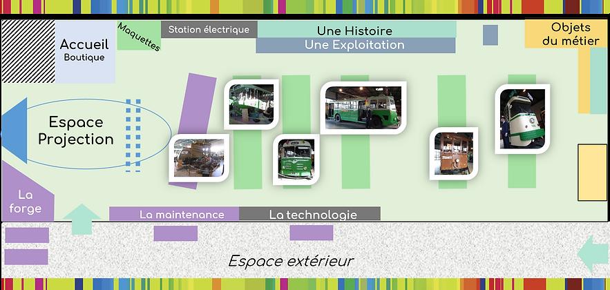 Plan musée des transports urbains