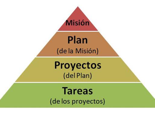 La Pirámide de la Misión. Escoge tus tareas teniendo en cuenta tu Misión.