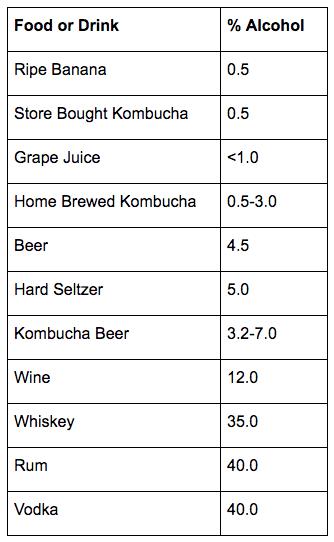 alcohol kombucha