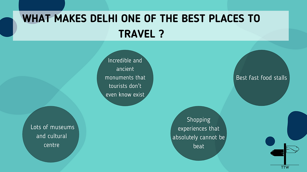 Reasons to travel to Delhi.