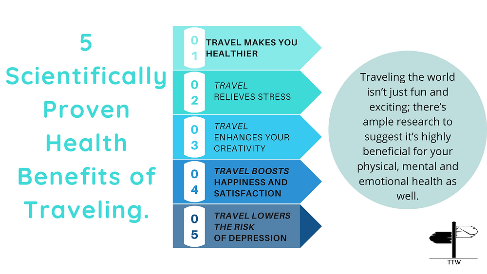 5 Scientifically Proven Health Benefits of Traveling