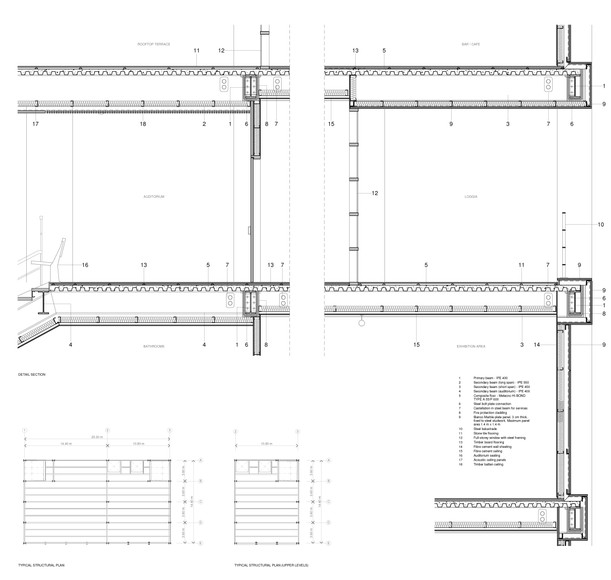 Structural Sections