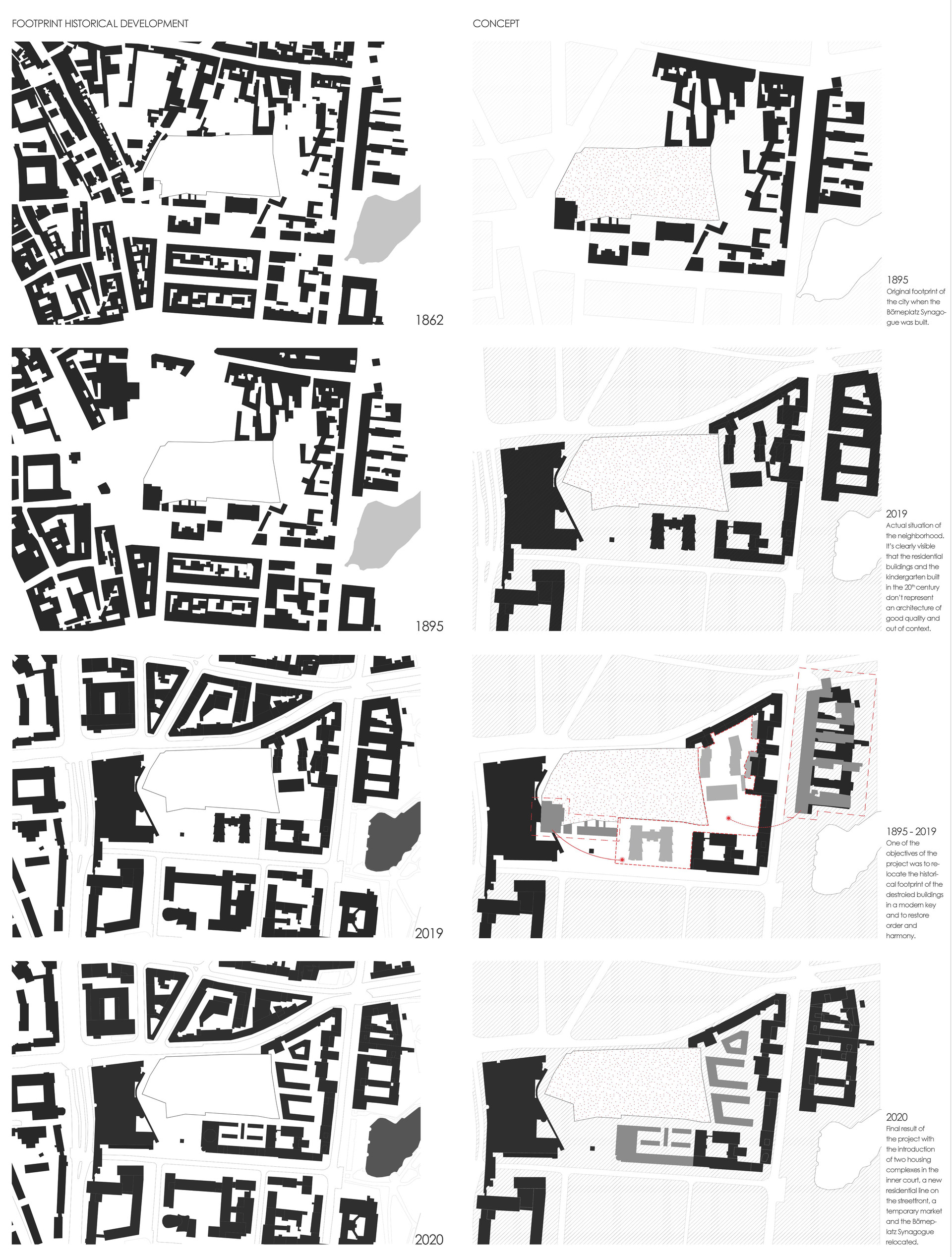 Design Reference Diagram - Urban Scale
