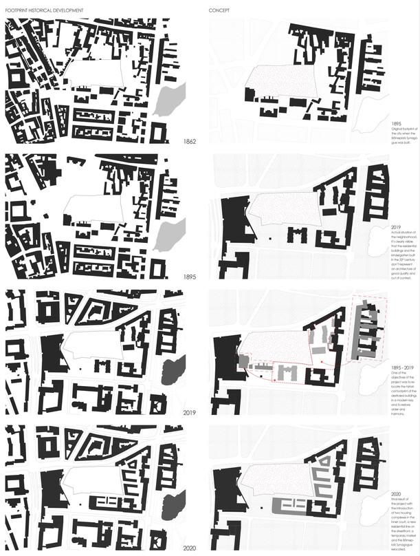 Design Reference Diagram - Urban Scale