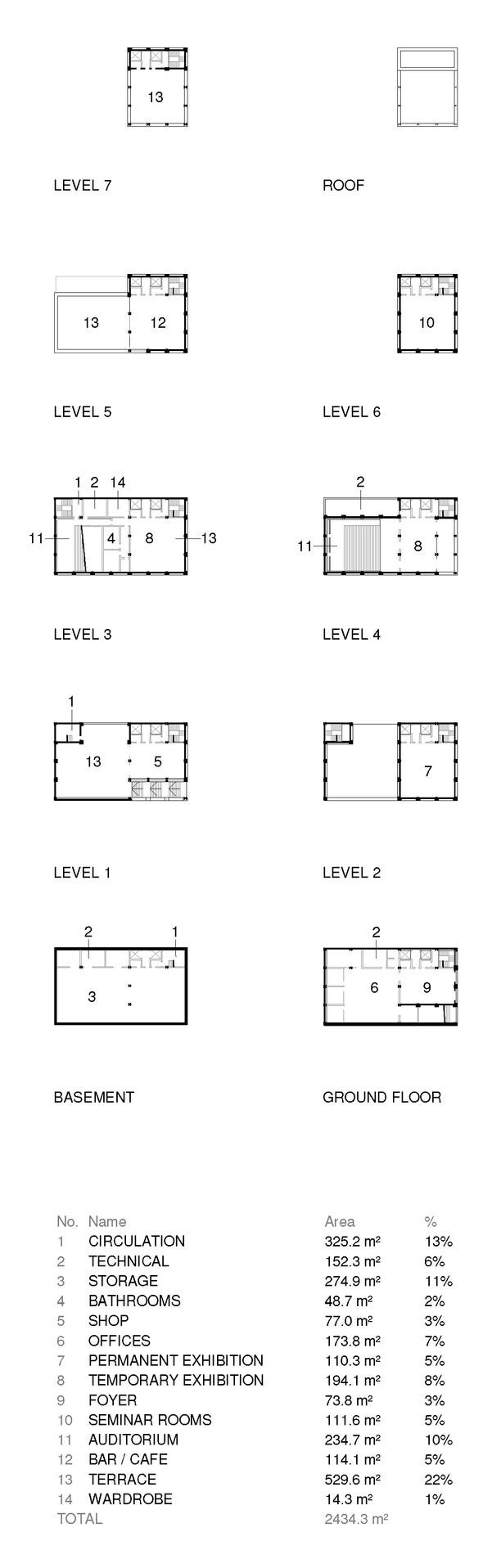 Building Program