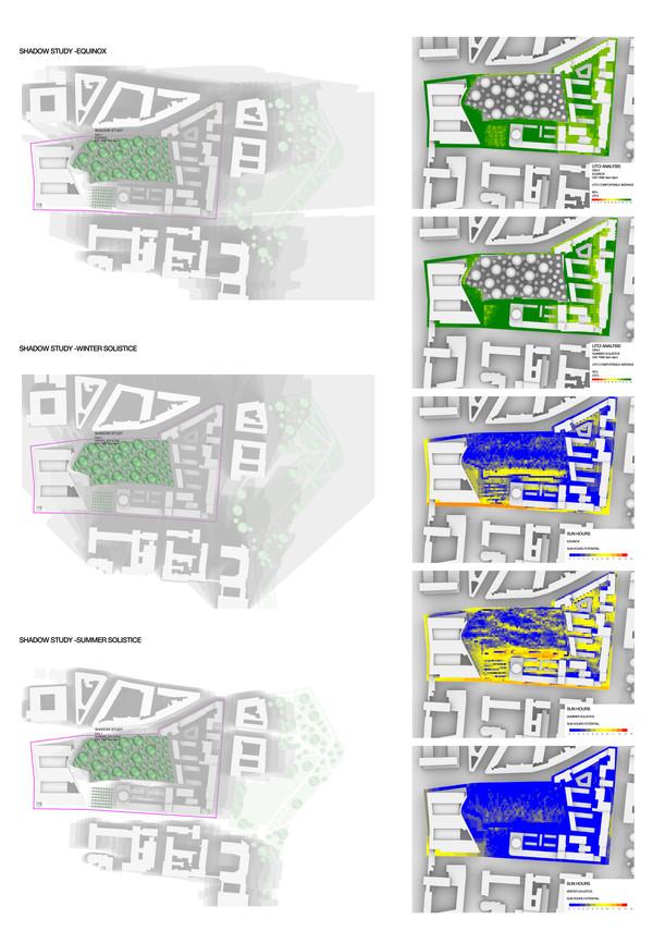 Climate Analysis of Design by using Grasshopper -Ladybug