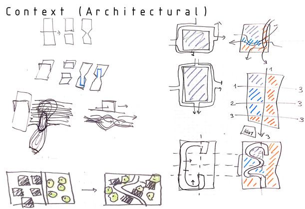 Architectural Context Sketches