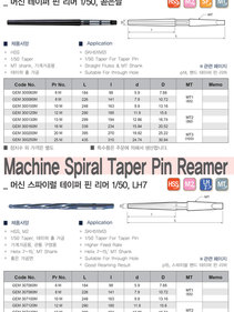 Machine Taper Pin Remer