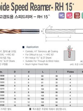 Carbide Speed Reamer - RH 15