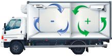 Изотермические и Рефрижераторные перевозки