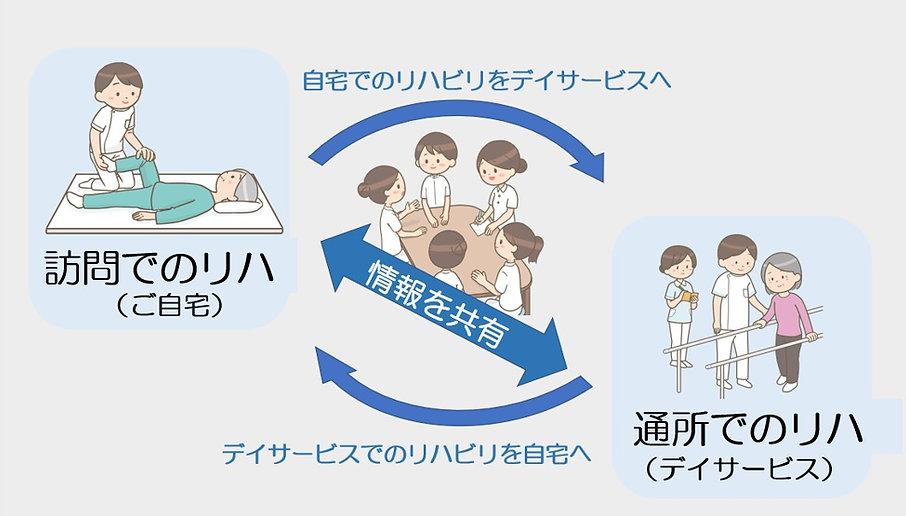 連携説明画像.jpg