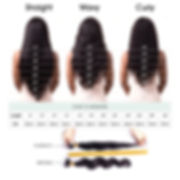 Wig and Hair Extension Length Chart