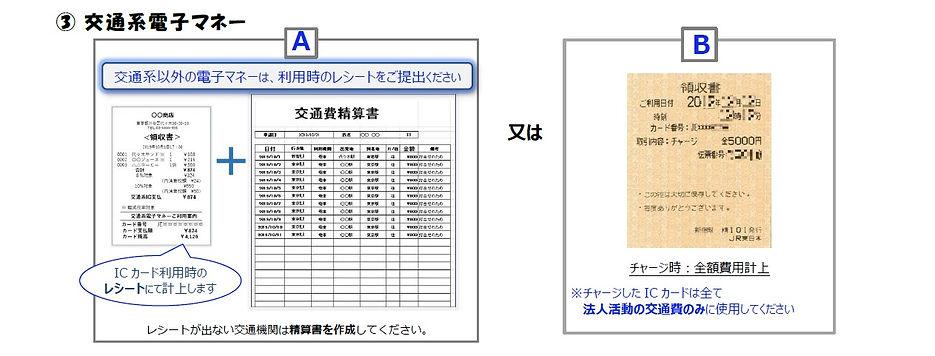 交通系電子マネーの提出方法.jpg