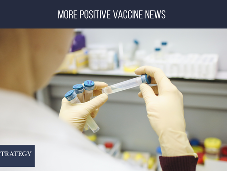 More Positive Vaccine News 📰| Weekly Market Minute