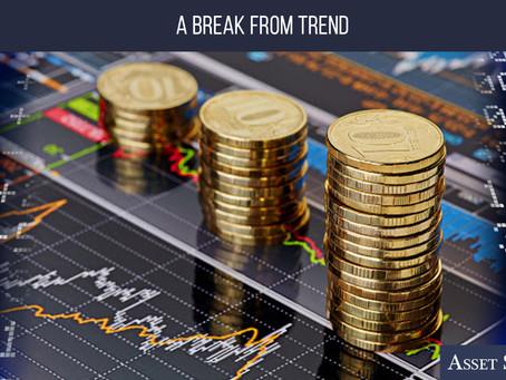 A Break From Trend | Weekly Market Minute