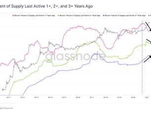 Semana-Cripto (12/03/21): BTC a $60K, guerra de hashwar, alt-season a 400%